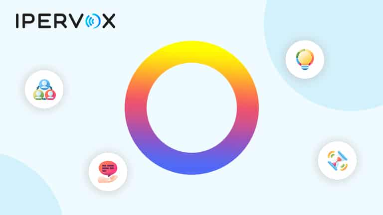 what do the colors mean on your amazon echo light ring