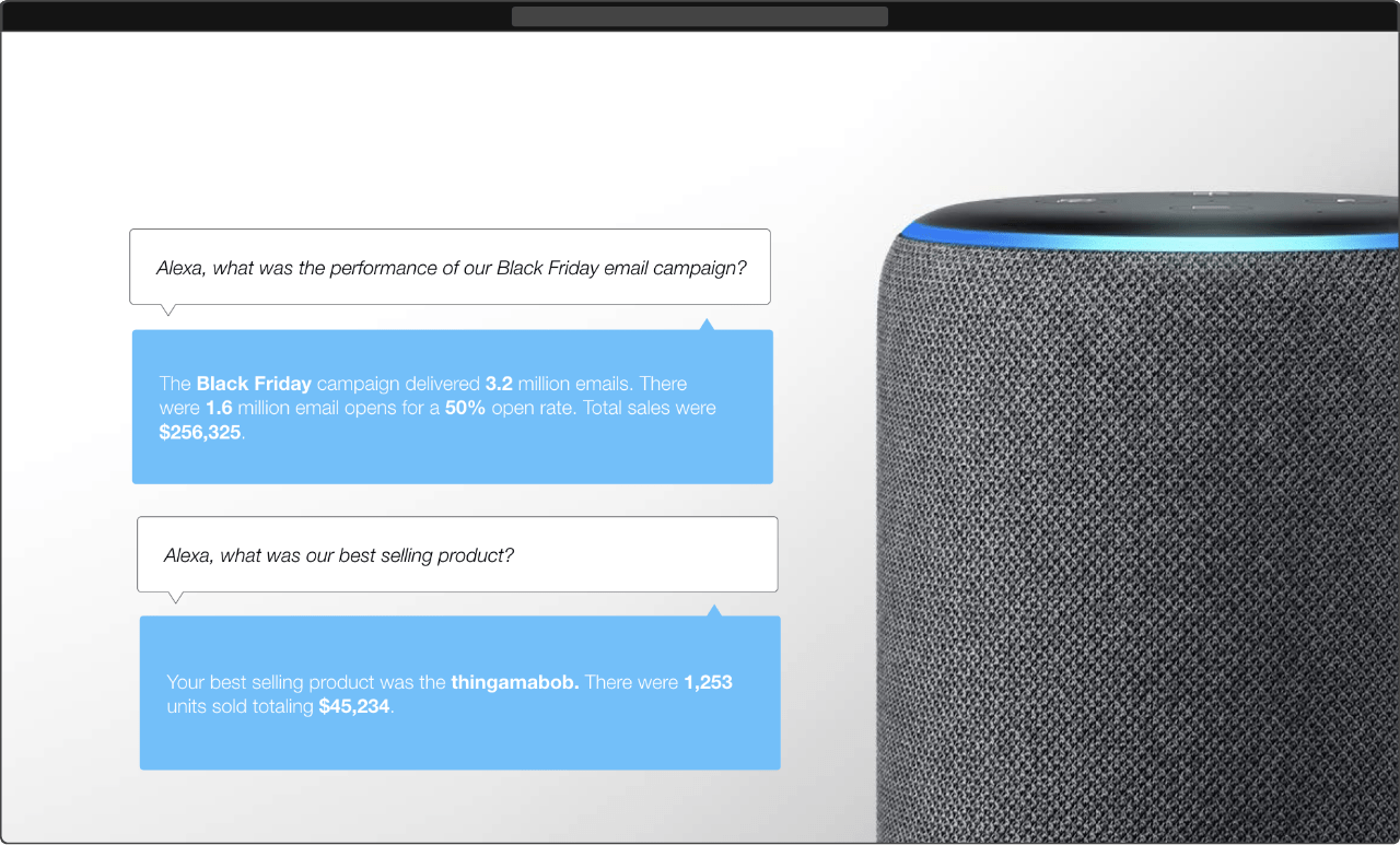 Using amazon Alexa as a selling channel