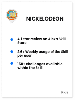 Nickleodeon Home 1 Alexa Skill statistics for their voice marketing strategy